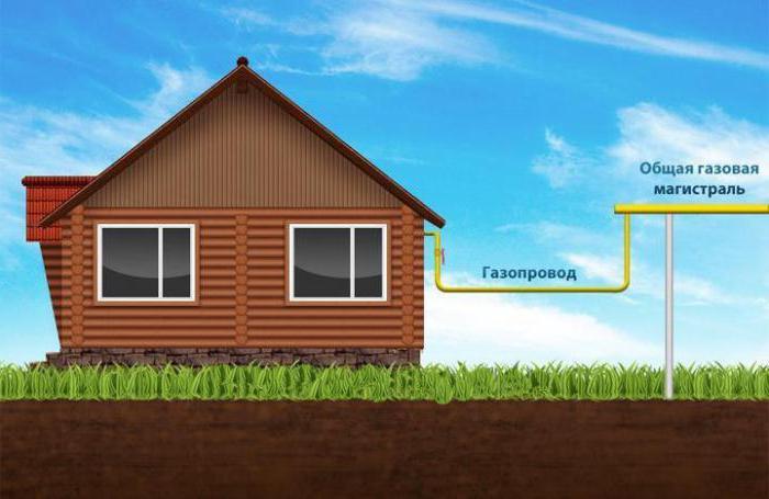 внутренние работы по газификации частного дома