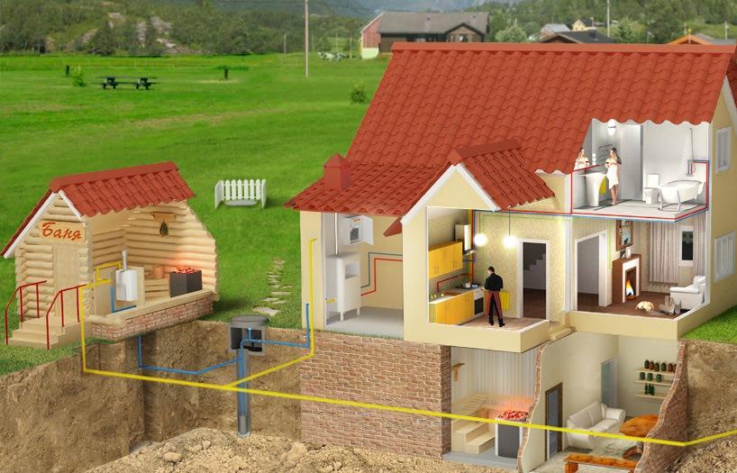 Монтаж систем газоснабжения: схема